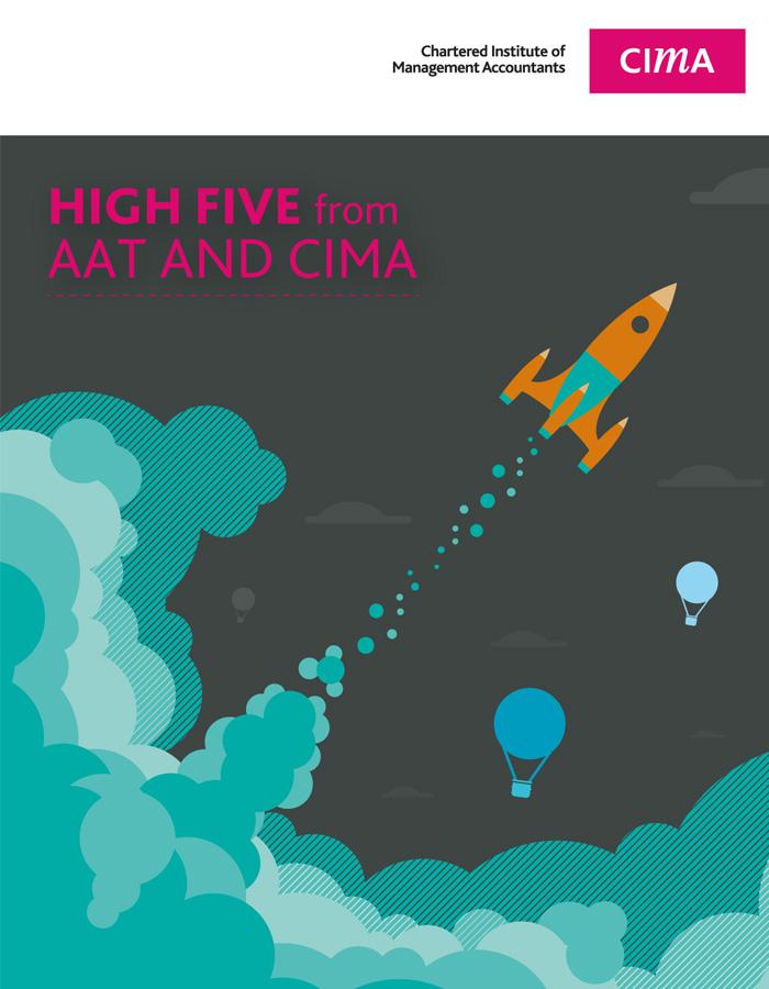 Identidad Cima posters